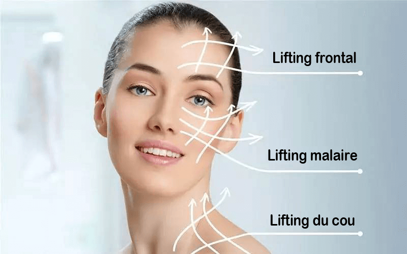 prix lifting visage tunisie